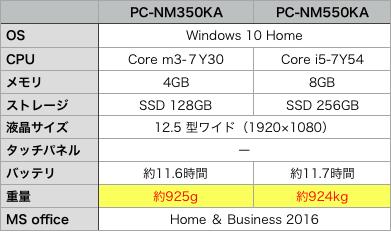 f:id:gadgetkaden:20180809120250p:plain