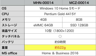 f:id:gadgetkaden:20180809142423p:plain